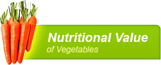 Nutrition chart Lalteer